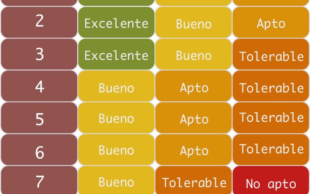 PUNTOS DE HUMO DE LOS ACEITES COMESTIBLES